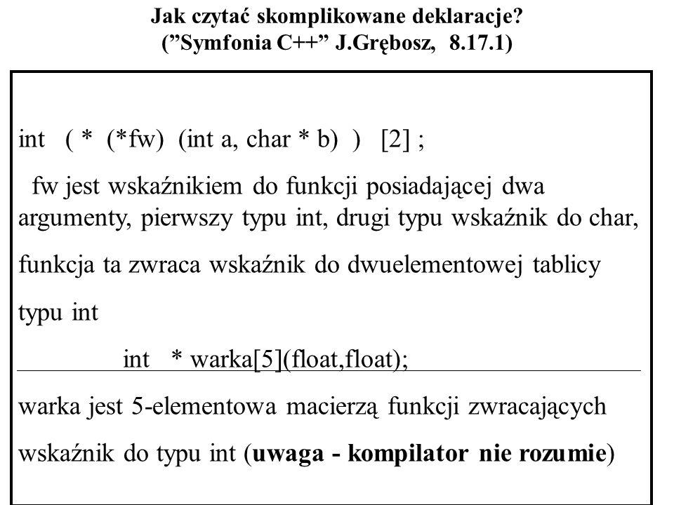 int ( * (*fw) (int a, char * b) ) [2] ;